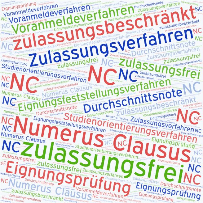 Типы специальностей в немецких вузах. Что такое zulassungsbeschränkt и zulassungsfrei zulassungsfrei zulassungsbeschränkt